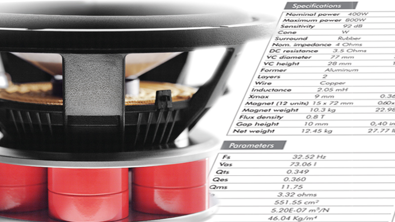When it Comes to Subwoofer Specifications, Some Numbers Don't Matter